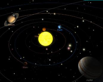 O Sistema Solar na palma de sua mão