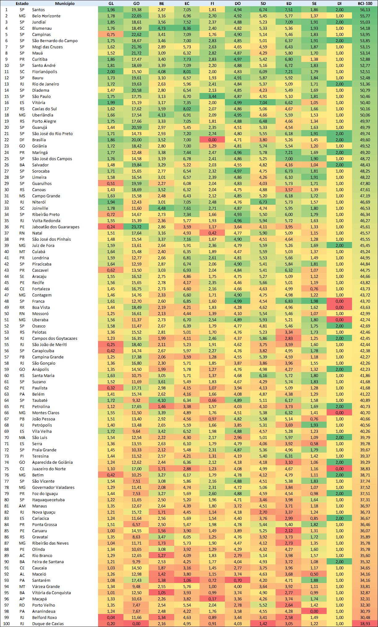 Delta Rankings/Reprodução