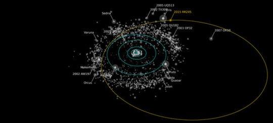 Descoberto novo planeta-anão 2x mais distante que Netuno
