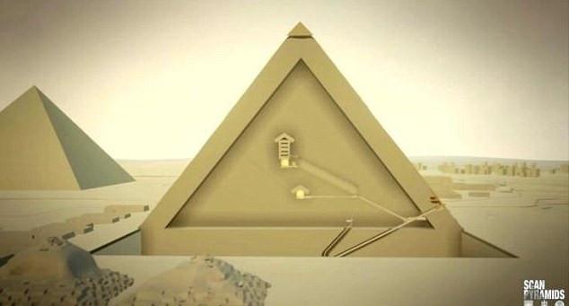 piramide-giza-passagens-secretas-1