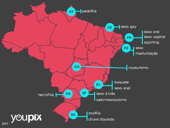 Youpix / Divulgação